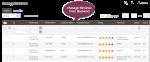 Admin area sellers ratings