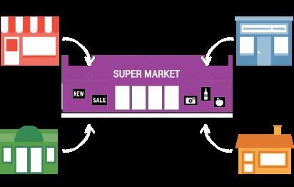 Multi Vendor-Seller Marketplace Extension for Magento 2